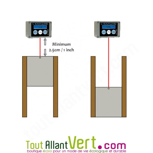 Porte Aluminium Légère Et Glissières En Bois Pour Releveporte De - Porte poulailler solaire