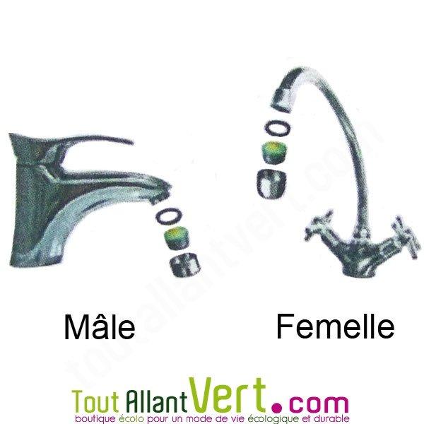 Joint fin pour robinet femelle filetage ext rieur achat vente cologique a - Changer joint robinet exterieur ...